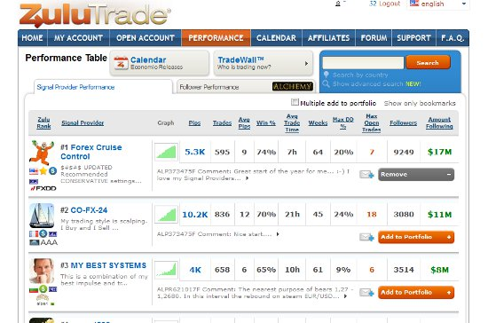 zulutrade forex screen providers