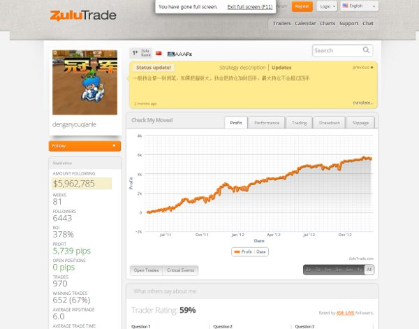 example profile zulutrade