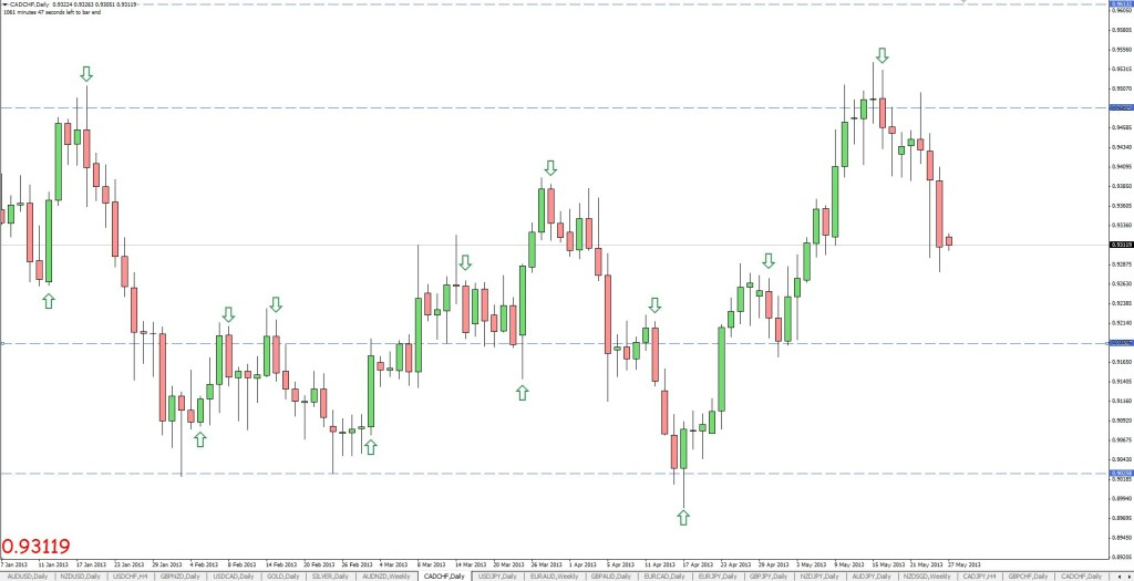 cadchf-spot-the-great-13-signals-results