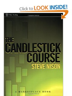 candlestick course