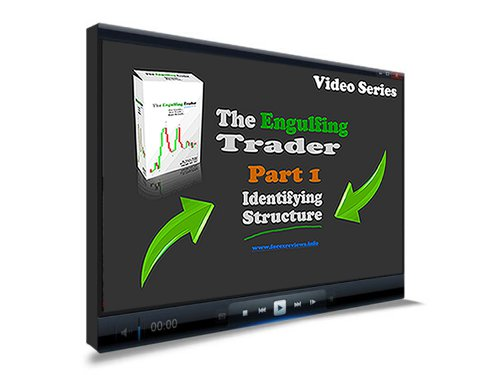 Price action trading strategies videos
