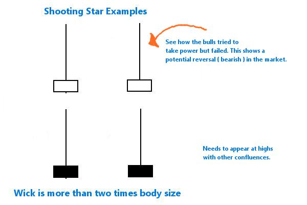 shootingstar candles