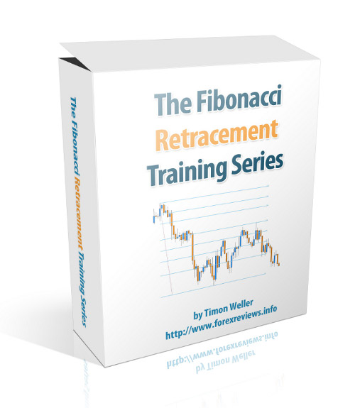 fibonacci retracement training series