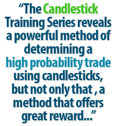 candlestick training feedback