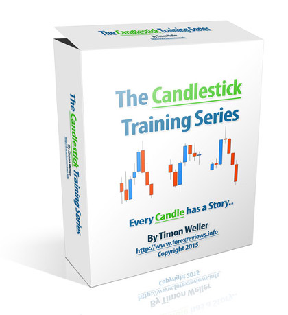candlestick training series