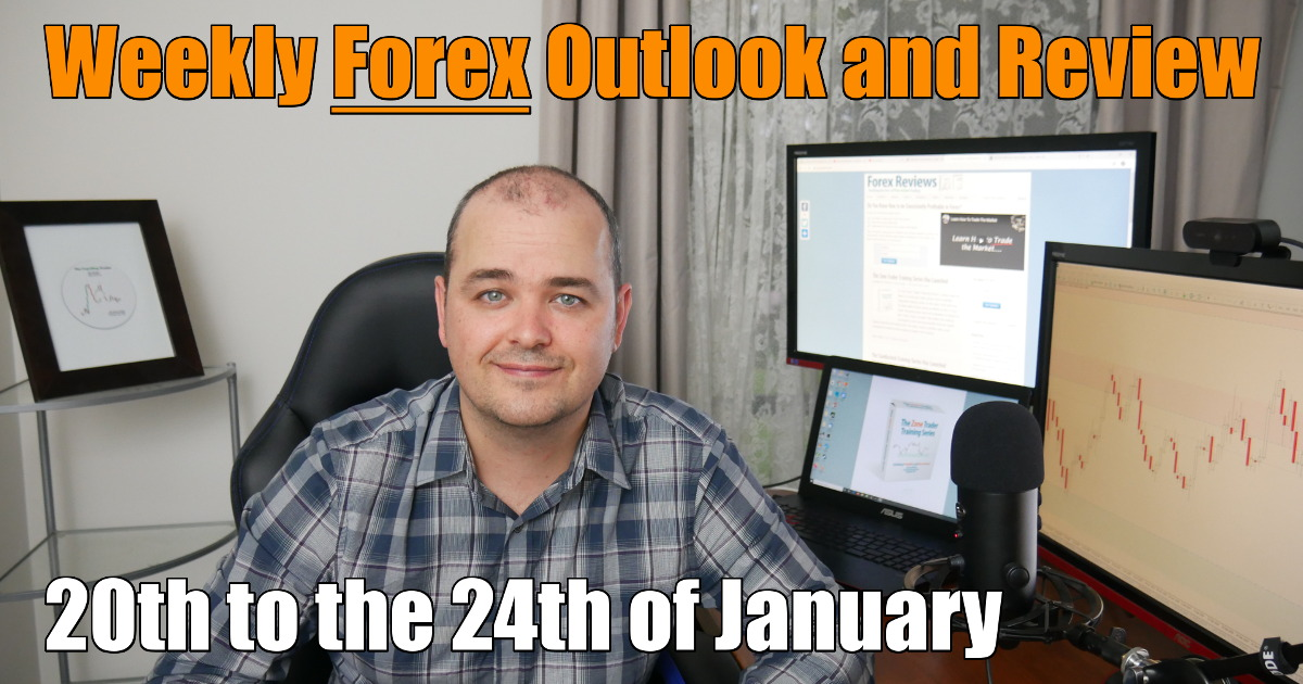 Forex events 2020