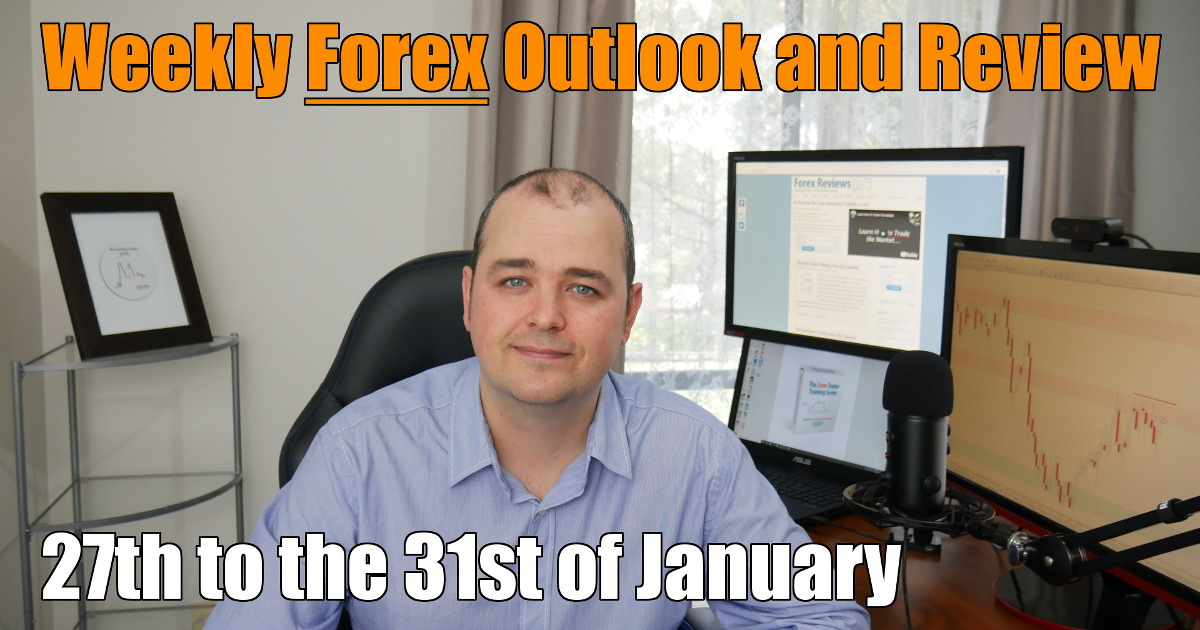 Forex com review 2020